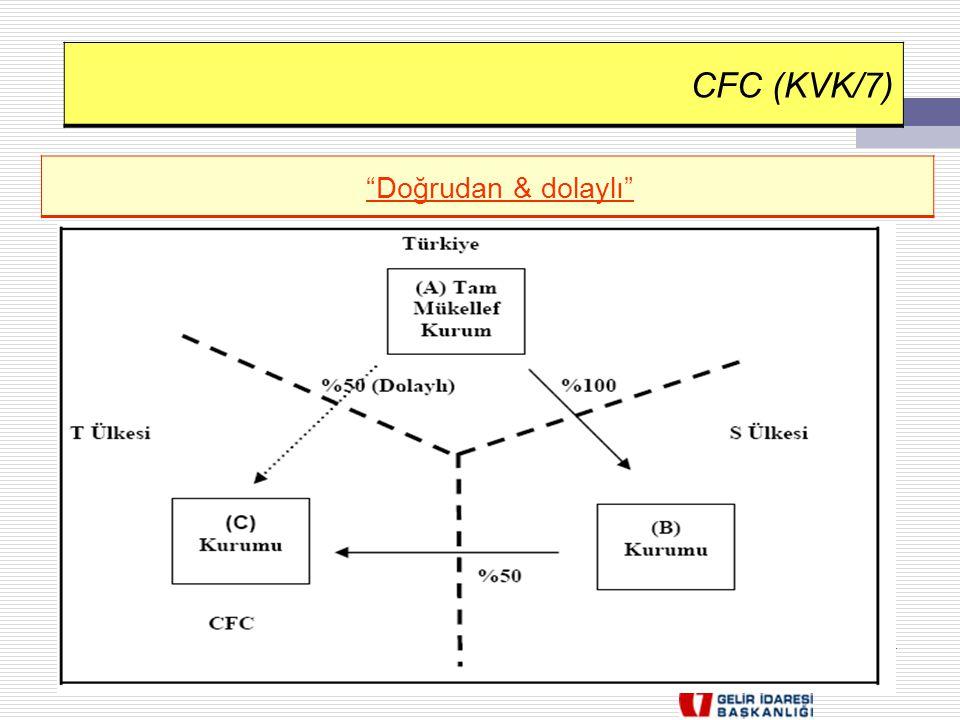 """CFC (KVK/7) """"Doğrudan & dolaylı"""""""