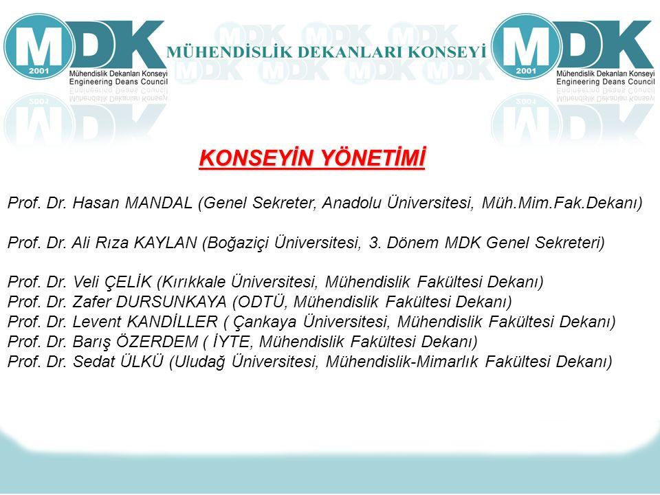 KONSEYİN YÖNETİMİ Prof. Dr. Hasan MANDAL (Genel Sekreter, Anadolu Üniversitesi, Müh.Mim.Fak.Dekanı) Prof. Dr. Ali Rıza KAYLAN (Boğaziçi Üniversitesi,