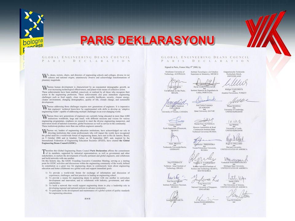 PARIS DEKLARASYONU
