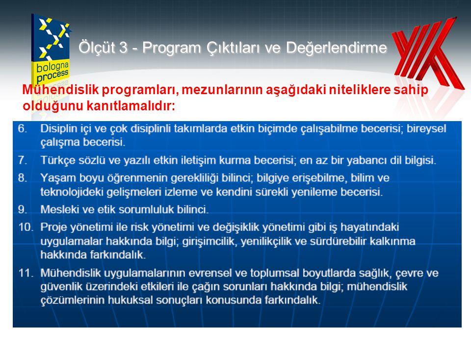 Ölçüt 3 - Program Çıktıları ve Değerlendirme Mühendislik programları, mezunlarının aşağıdaki niteliklere sahip olduğunu kanıtlamalıdır: