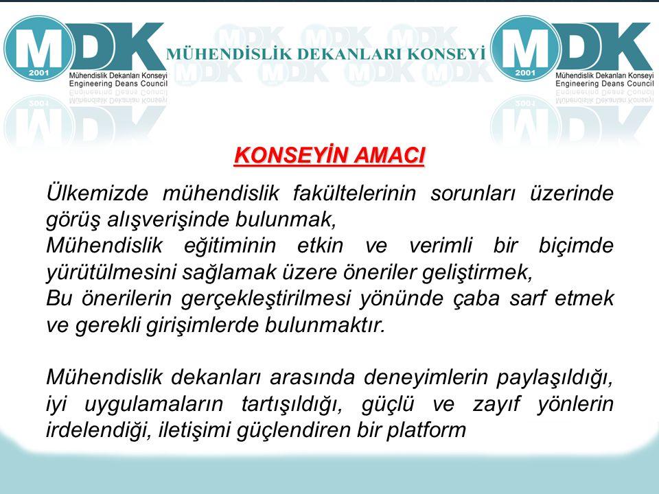 KONSEYİN YAPISI 93 Üniversite'de görev yapan 105 Mühendislik Fakültesi Dekanı MDK'nın doğal üyesidir (62 Kamu Üniversitesi (74), 25 Vakıf Üniversitesi, 5 KKTC Üniversitesi ve Kırgızistan Manas Üniversitesi).