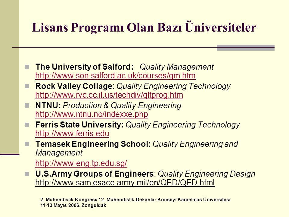 2. Mühendislik Kongresi/ 12. Mühendislik Dekanlar Konseyi Karaelmas Üniversitesi 11-13 Mayıs 2006, Zonguldak Lisans Programı Olan Bazı Üniversiteler 