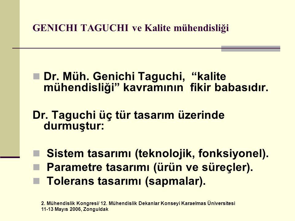 2. Mühendislik Kongresi/ 12. Mühendislik Dekanlar Konseyi Karaelmas Üniversitesi 11-13 Mayıs 2006, Zonguldak GENICHI TAGUCHI ve Kalite mühendisliği 