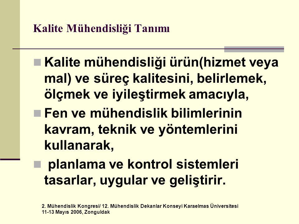2. Mühendislik Kongresi/ 12. Mühendislik Dekanlar Konseyi Karaelmas Üniversitesi 11-13 Mayıs 2006, Zonguldak Kalite Mühendisliği Tanımı  Kalite mühen