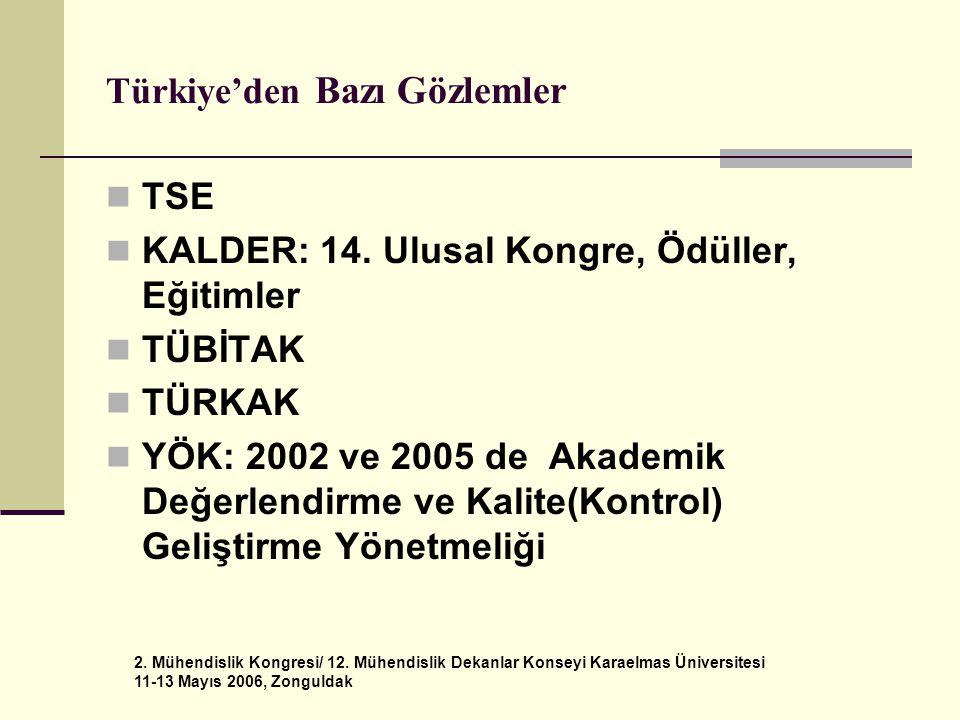 2. Mühendislik Kongresi/ 12. Mühendislik Dekanlar Konseyi Karaelmas Üniversitesi 11-13 Mayıs 2006, Zonguldak Türkiye'den Bazı Gözlemler  TSE  KALDER