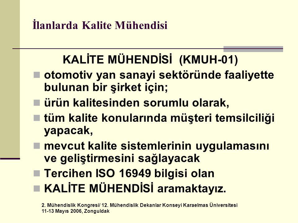 2. Mühendislik Kongresi/ 12. Mühendislik Dekanlar Konseyi Karaelmas Üniversitesi 11-13 Mayıs 2006, Zonguldak İlanlarda Kalite Mühendisi KALİTE MÜHENDİ