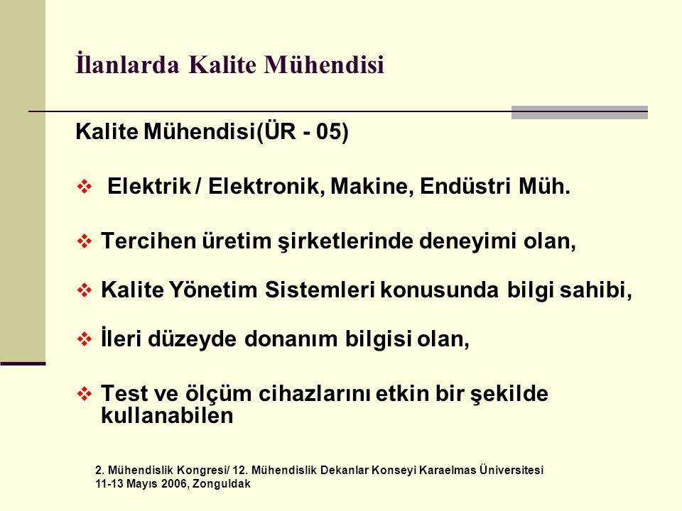 2. Mühendislik Kongresi/ 12. Mühendislik Dekanlar Konseyi Karaelmas Üniversitesi 11-13 Mayıs 2006, Zonguldak İlanlarda Kalite Mühendisi Kalite Mühendi
