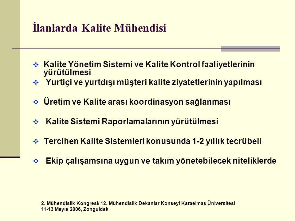 2. Mühendislik Kongresi/ 12. Mühendislik Dekanlar Konseyi Karaelmas Üniversitesi 11-13 Mayıs 2006, Zonguldak İlanlarda Kalite Mühendisi  Kalite Yönet