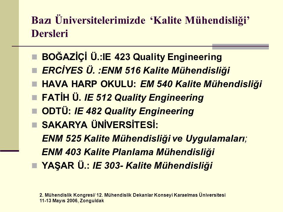 2. Mühendislik Kongresi/ 12. Mühendislik Dekanlar Konseyi Karaelmas Üniversitesi 11-13 Mayıs 2006, Zonguldak Bazı Üniversitelerimizde 'Kalite Mühendis