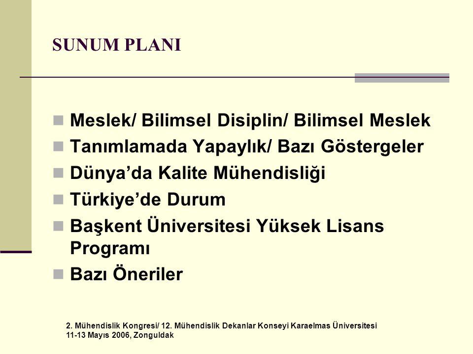2. Mühendislik Kongresi/ 12. Mühendislik Dekanlar Konseyi Karaelmas Üniversitesi 11-13 Mayıs 2006, Zonguldak SUNUM PLANI  Meslek/ Bilimsel Disiplin/