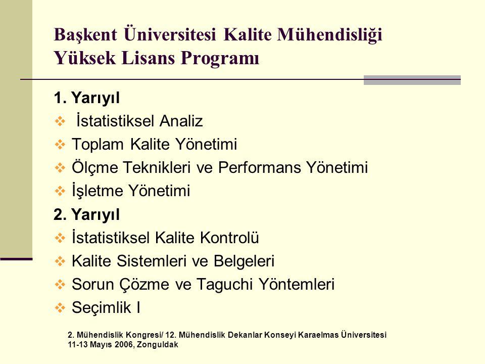2. Mühendislik Kongresi/ 12. Mühendislik Dekanlar Konseyi Karaelmas Üniversitesi 11-13 Mayıs 2006, Zonguldak Başkent Üniversitesi Kalite Mühendisliği