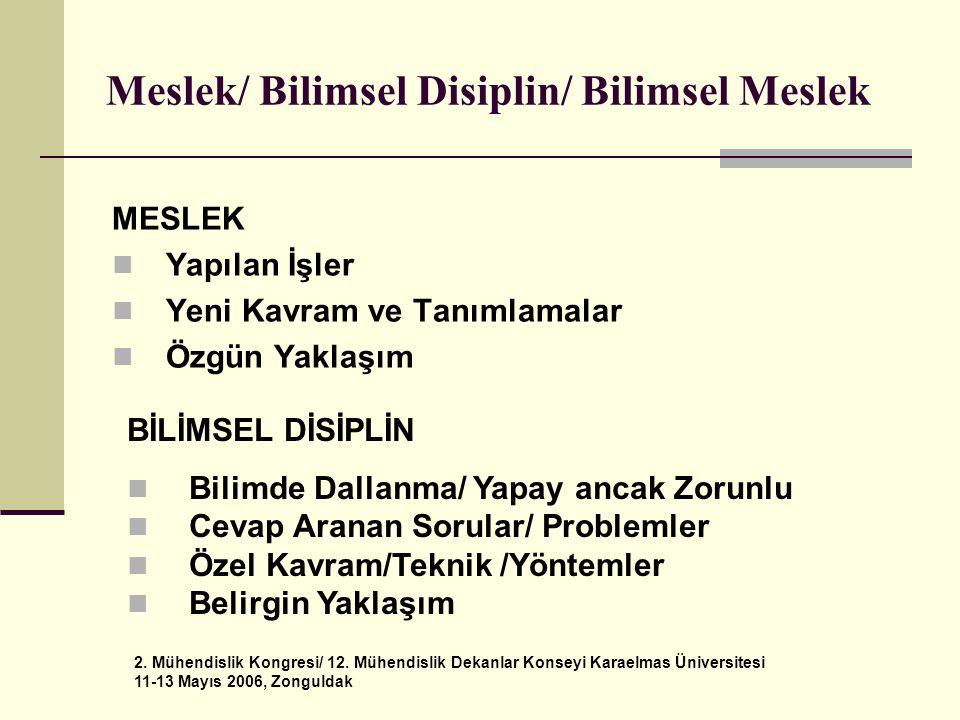 2. Mühendislik Kongresi/ 12. Mühendislik Dekanlar Konseyi Karaelmas Üniversitesi 11-13 Mayıs 2006, Zonguldak Meslek/ Bilimsel Disiplin/ Bilimsel Mesle