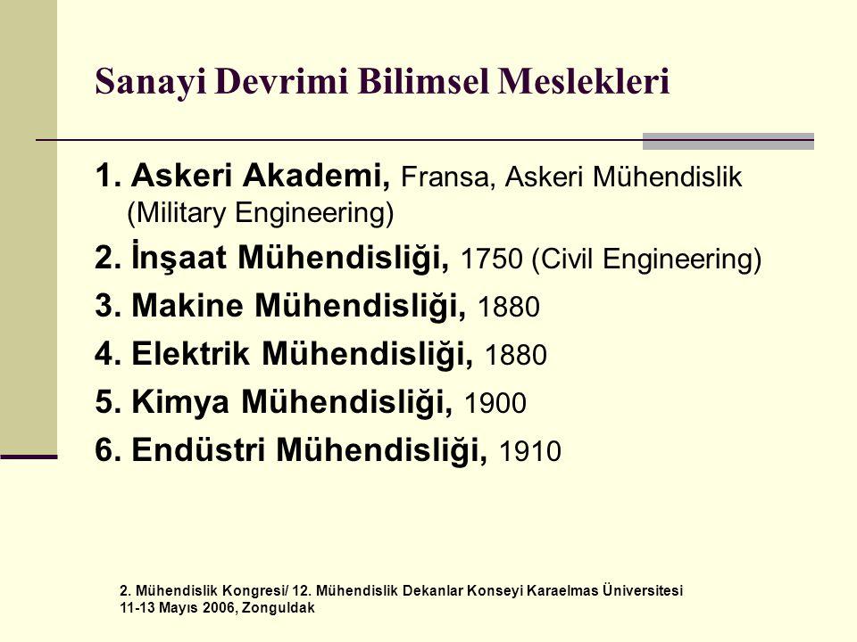 2. Mühendislik Kongresi/ 12. Mühendislik Dekanlar Konseyi Karaelmas Üniversitesi 11-13 Mayıs 2006, Zonguldak Sanayi Devrimi Bilimsel Meslekleri 1. Ask