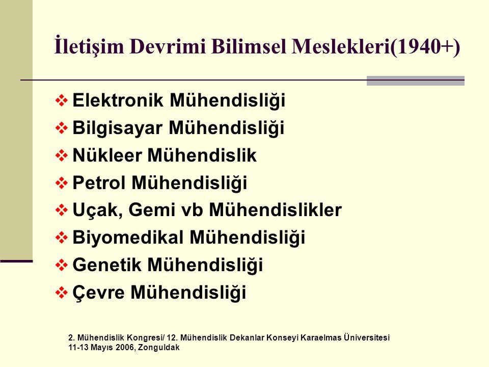2. Mühendislik Kongresi/ 12. Mühendislik Dekanlar Konseyi Karaelmas Üniversitesi 11-13 Mayıs 2006, Zonguldak İletişim Devrimi Bilimsel Meslekleri(1940