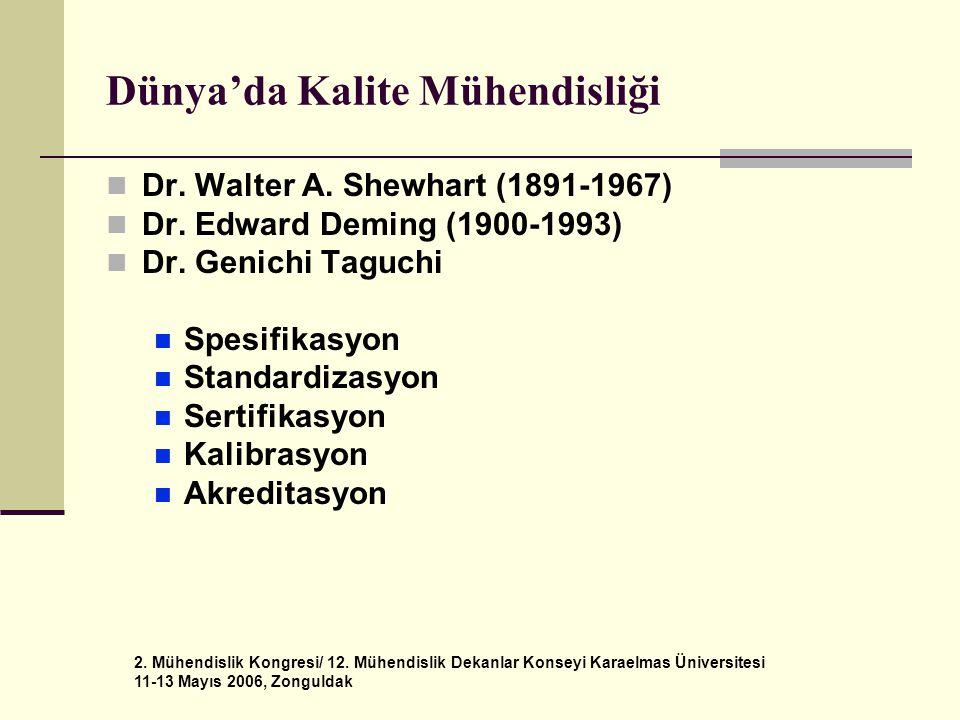 2. Mühendislik Kongresi/ 12. Mühendislik Dekanlar Konseyi Karaelmas Üniversitesi 11-13 Mayıs 2006, Zonguldak Dünya'da Kalite Mühendisliği  Dr. Walter