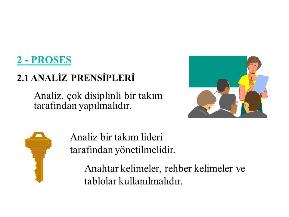 2 - PROSES 2.1 ANALİZ PRENSİPLERİ Anahtar kelimeler, rehber kelimeler ve tablolar kullanılmalıdır. Analiz, çok disiplinli bir takım tarafından yapılma