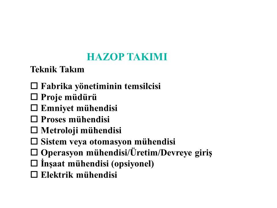 HAZOP TAKIMI Teknik Takım o Fabrika yönetiminin temsilcisi o Proje müdürü o Emniyet mühendisi o Proses mühendisi o Metroloji mühendisi o Sistem veya otomasyon mühendisi o Operasyon mühendisi/Üretim/Devreye giriş o İnşaat mühendisi (opsiyonel) o Elektrik mühendisi