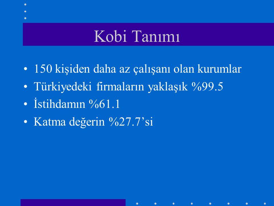 Kobi Tanımı •150 kişiden daha az çalışanı olan kurumlar •Türkiyedeki firmaların yaklaşık %99.5 •İstihdamın %61.1 •Katma değerin %27.7'si