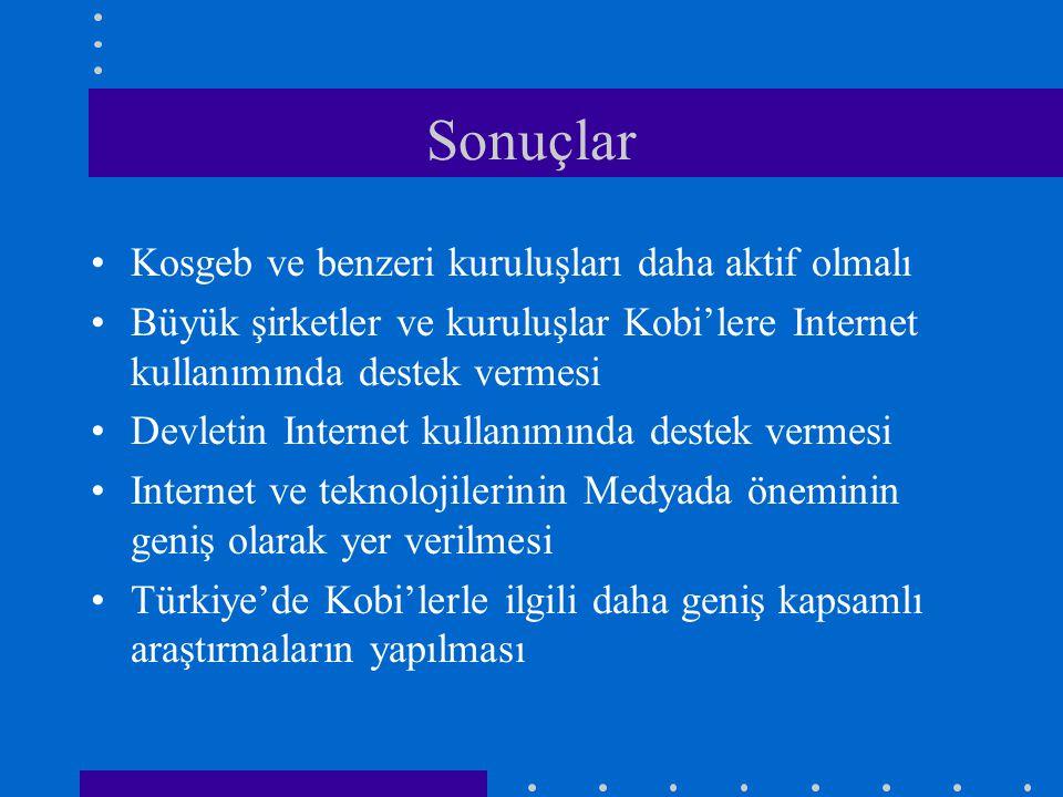 Sonuçlar •Kosgeb ve benzeri kuruluşları daha aktif olmalı •Büyük şirketler ve kuruluşlar Kobi'lere Internet kullanımında destek vermesi •Devletin Internet kullanımında destek vermesi •Internet ve teknolojilerinin Medyada öneminin geniş olarak yer verilmesi •Türkiye'de Kobi'lerle ilgili daha geniş kapsamlı araştırmaların yapılması