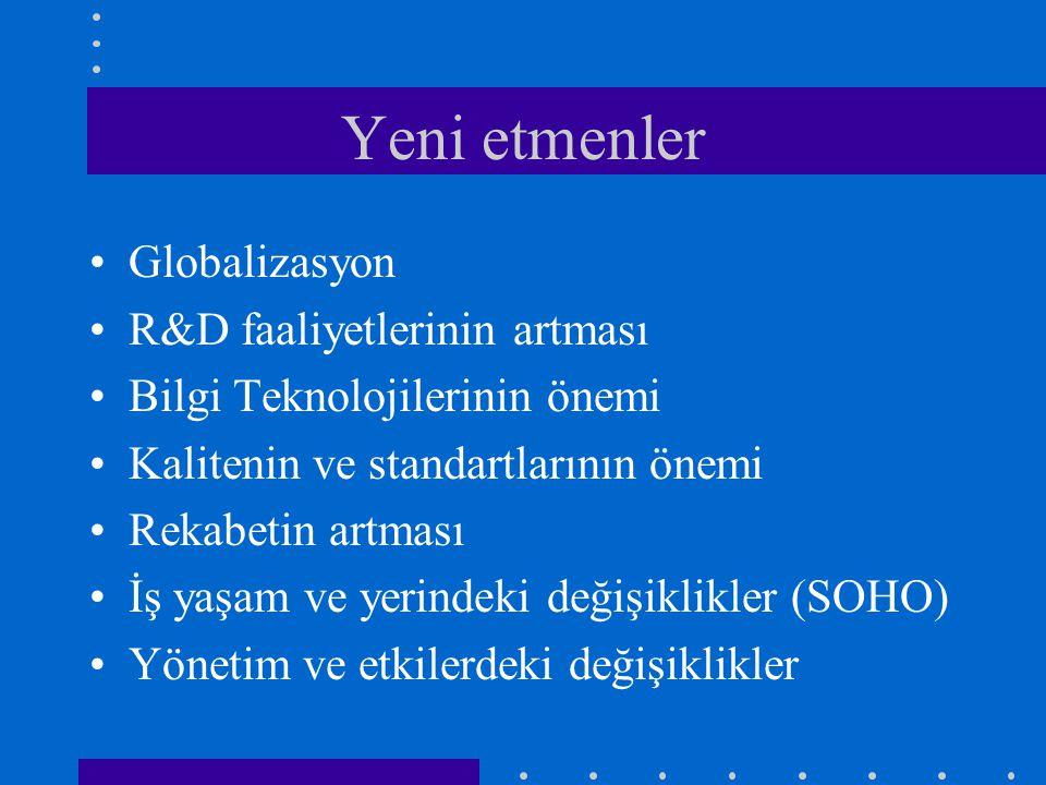 Yeni etmenler •Globalizasyon •R&D faaliyetlerinin artması •Bilgi Teknolojilerinin önemi •Kalitenin ve standartlarının önemi •Rekabetin artması •İş yaşam ve yerindeki değişiklikler (SOHO) •Yönetim ve etkilerdeki değişiklikler