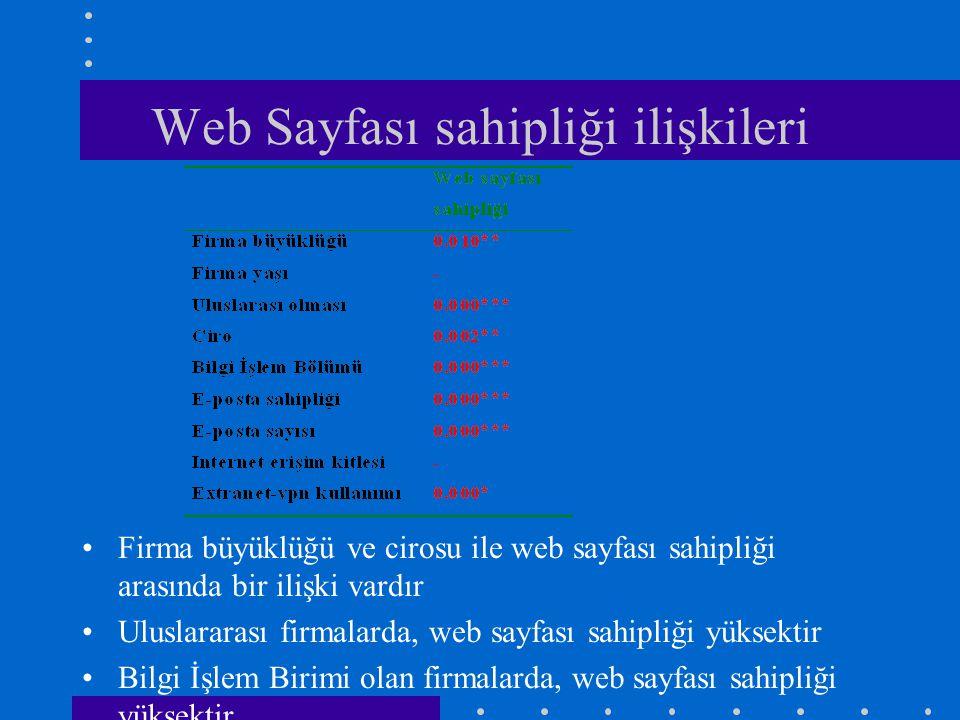 Web Sayfası sahipliği ilişkileri •Firma büyüklüğü ve cirosu ile web sayfası sahipliği arasında bir ilişki vardır •Uluslararası firmalarda, web sayfası