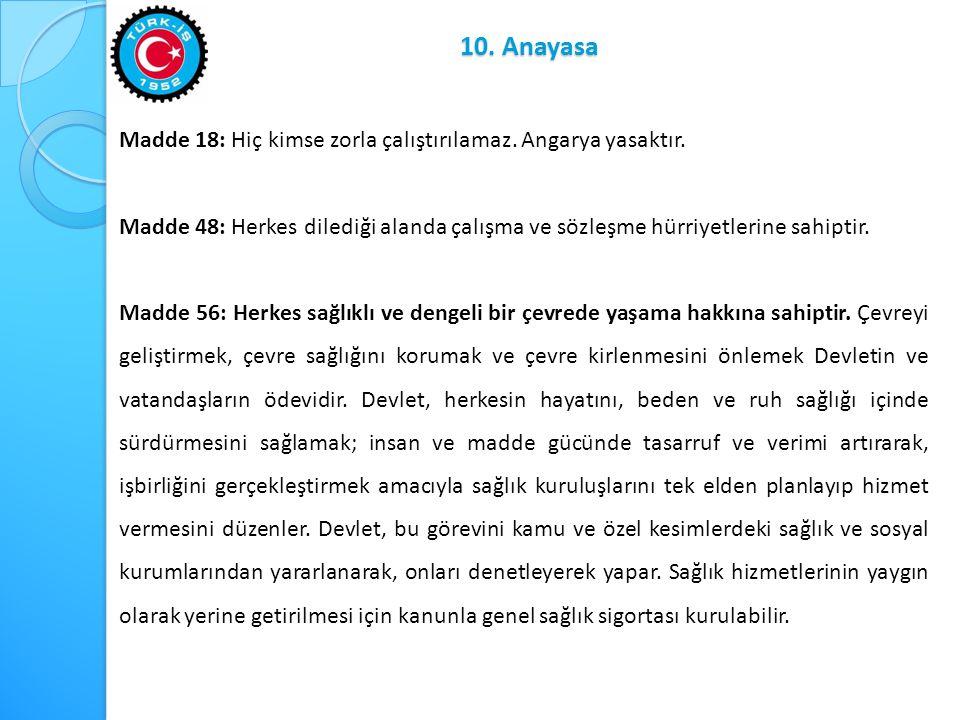 10.Anayasa Madde 18: Hiç kimse zorla çalıştırılamaz.