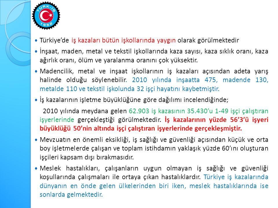 Türkiye'de iş kazaları bütün işkollarında yaygın olarak görülmektedir  İnşaat, maden, metal ve tekstil işkollarında kaza sayısı, kaza sıklık oranı,