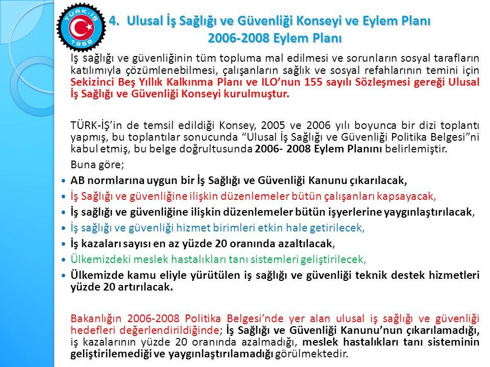 4. Ulusal İş Sağlığı ve Güvenliği Konseyi ve Eylem Planı 2006-2008 Eylem Planı İş sa ğlığı ve güvenliğinin tüm topluma mal edilmesi ve sorunların sosy