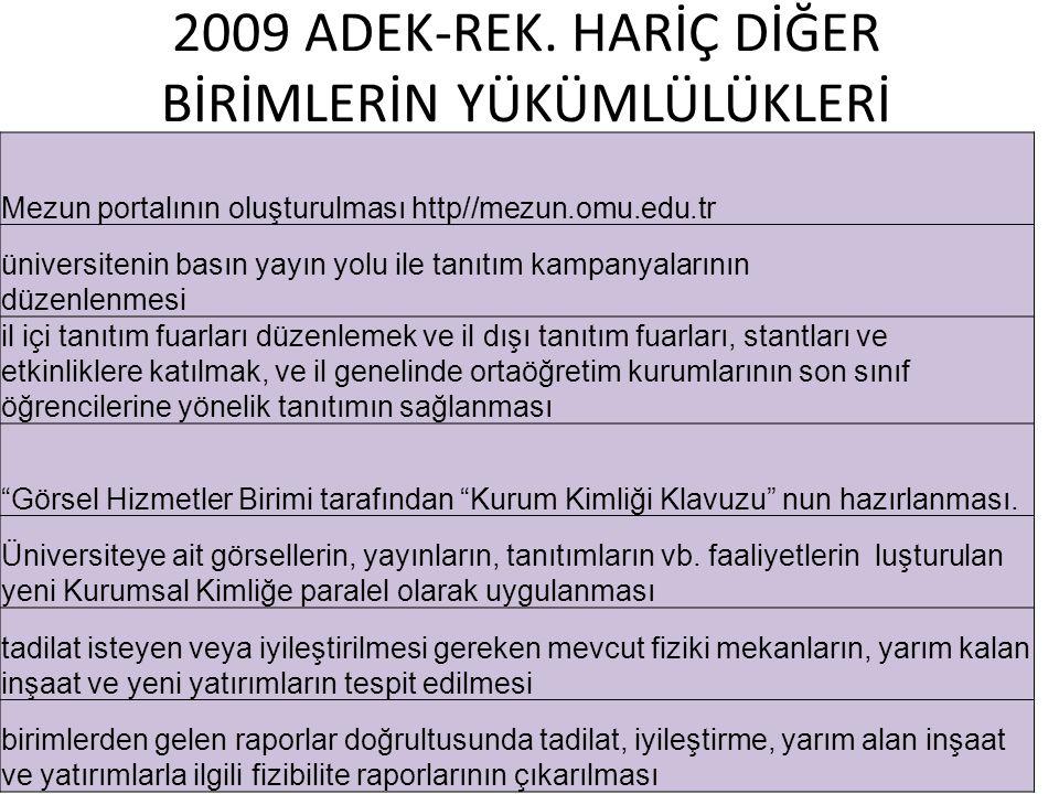 2009 ADEK-REK.