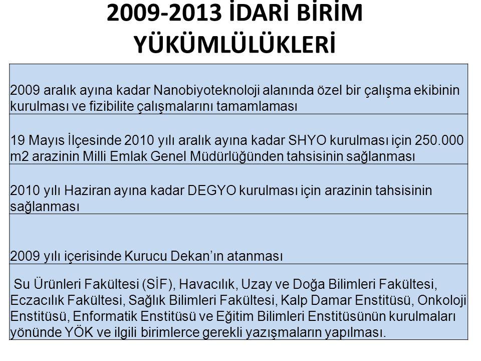 2009-2013 İDARİ BİRİM YÜKÜMLÜLÜKLERİ Ladik MYO, Alaçam Posta Dağıtıcılığı ve Lojistik YO kurulması ile ilgili YÖK ve ilgili birimlerce gerekli yazışmaların yapılması.
