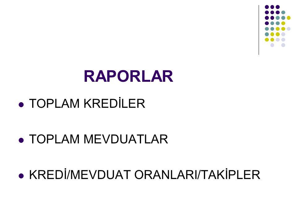 RAPORLAR  TOPLAM KREDİLER  TOPLAM MEVDUATLAR  KREDİ/MEVDUAT ORANLARI/TAKİPLER