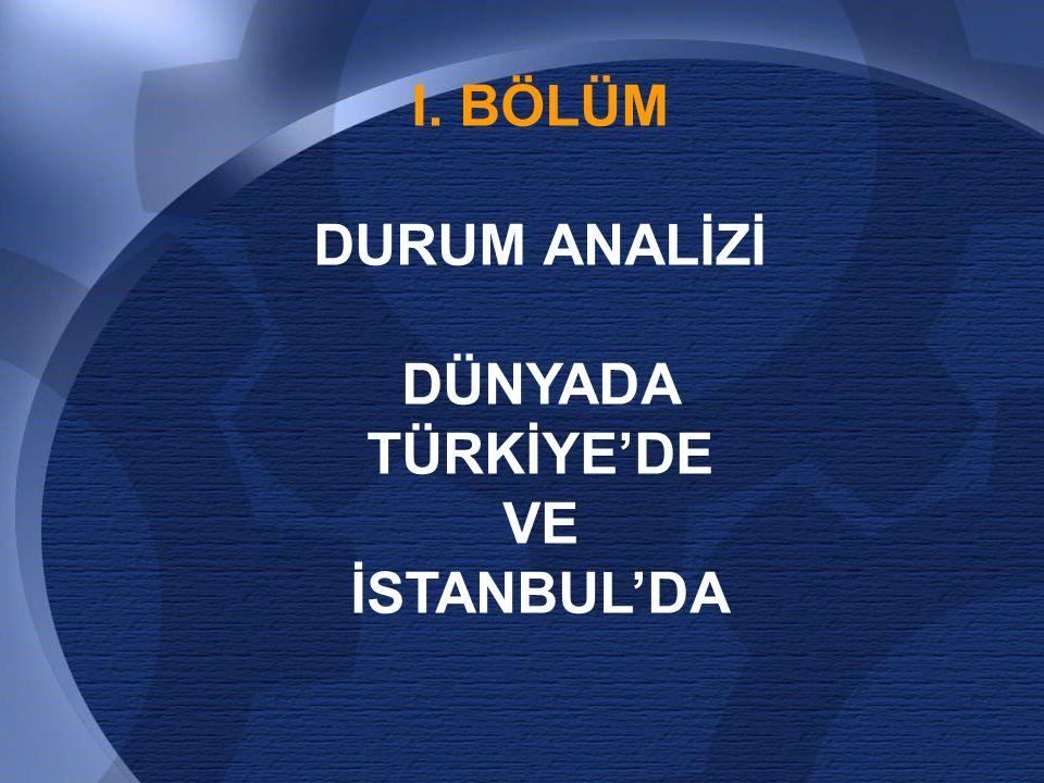 45 Strateji ve Politika Önerileri Strateji: İstanbul, çevreye duyarlı, ileri teknoloji ile üretim yapan, küresel pazarlar için yüksek katma değerli ürünler üreten ve nitelikli işgücü için istihdam yaratan bir sanayi kenti olma özelliğini kaybetmeden, doğal, tarihi, kültürel değer ve potansiyelinin titizlikle korunduğu, ticaret, finans, bilişim, sağlık, eğitim, kültür ve turizm, moda ve tasarım merkezi olmalıdır.