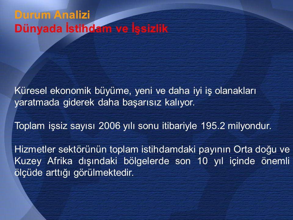 9 Durum Analizi Türkiye'de İstihdam ve İşsizlik Ekonomik Büyüme-İstihdam-İşsizlik (2002-2006, %) Yıllar GSMH Büyüme Oranı İstihdam Artış Oranı İstihdam Oranı İşsizlik Oranı 2002 7.9-0.8 44.410.3 2003 5.9-0.1 43.210.5 2004 9.93.0 43.710.3 2005 7.61.2 43.410.3 2006 6.01.3 43.29.9 Kaynak: TÜİK