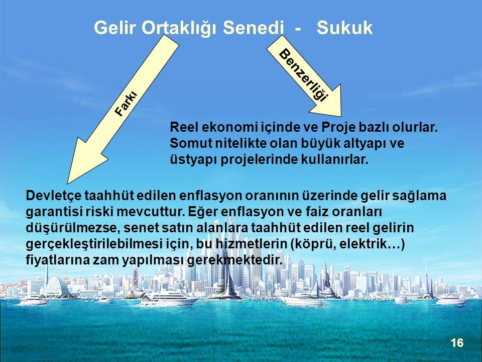 16 Gelir Ortaklığı Senedi - Sukuk Farkı Benzerliği Reel ekonomi içinde ve Proje bazlı olurlar.