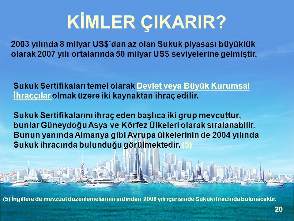 20 KİMLER ÇIKARIR? 2003 yılında 8 milyar US$'dan az olan Sukuk piyasası büyüklük olarak 2007 yılı ortalarında 50 milyar US$ seviyelerine gelmiştir. Su