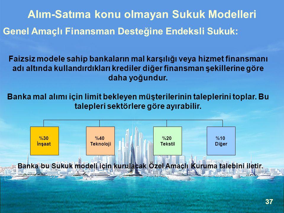 37 Alım-Satıma konu olmayan Sukuk Modelleri Genel Amaçlı Finansman Desteğine Endeksli Sukuk: Faizsiz modele sahip bankaların mal karşılığı veya hizmet finansmanı adı altında kullandırdıkları krediler diğer finansman şekillerine göre daha yoğundur.