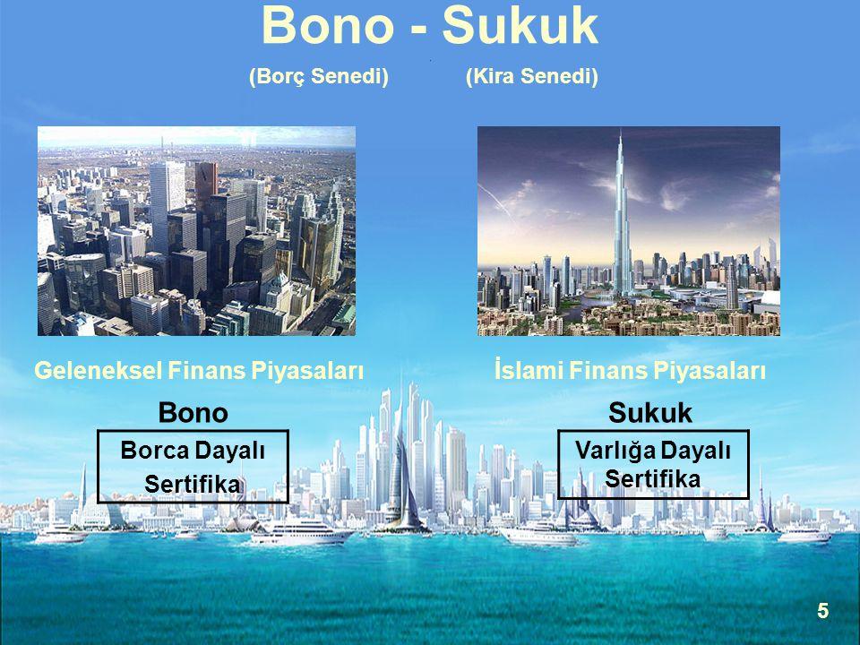 5 Bono - Sukuk Geleneksel Finans Piyasaları İslami Finans Piyasaları Borca Dayalı Sertifika Varlığa Dayalı Sertifika Sukuk Bono 5 (Borç Senedi)(Kira Senedi)
