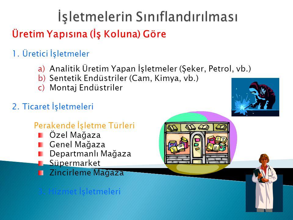 Üretim Yapısına (İş Koluna) Göre 1. Üretici İşletmeler a)Analitik Üretim Yapan İşletmeler (Şeker, Petrol, vb.) b)Sentetik Endüstriler (Cam, Kimya, vb.