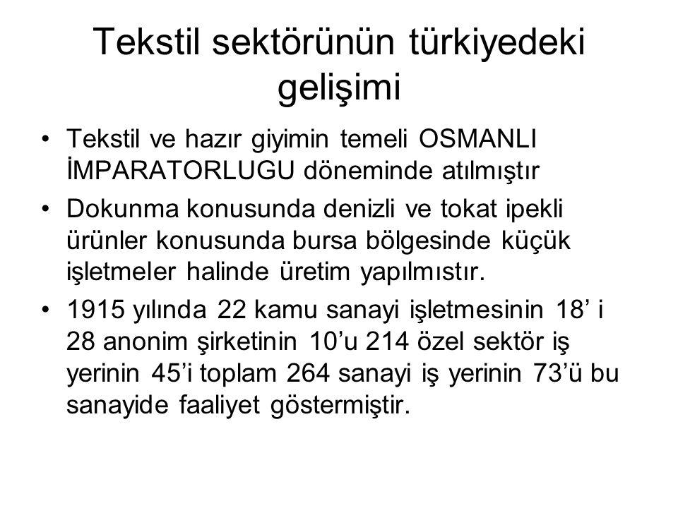 Tekstil sektörünün türkiyedeki gelişimi •Tekstil ve hazır giyimin temeli OSMANLI İMPARATORLUGU döneminde atılmıştır •Dokunma konusunda denizli ve toka