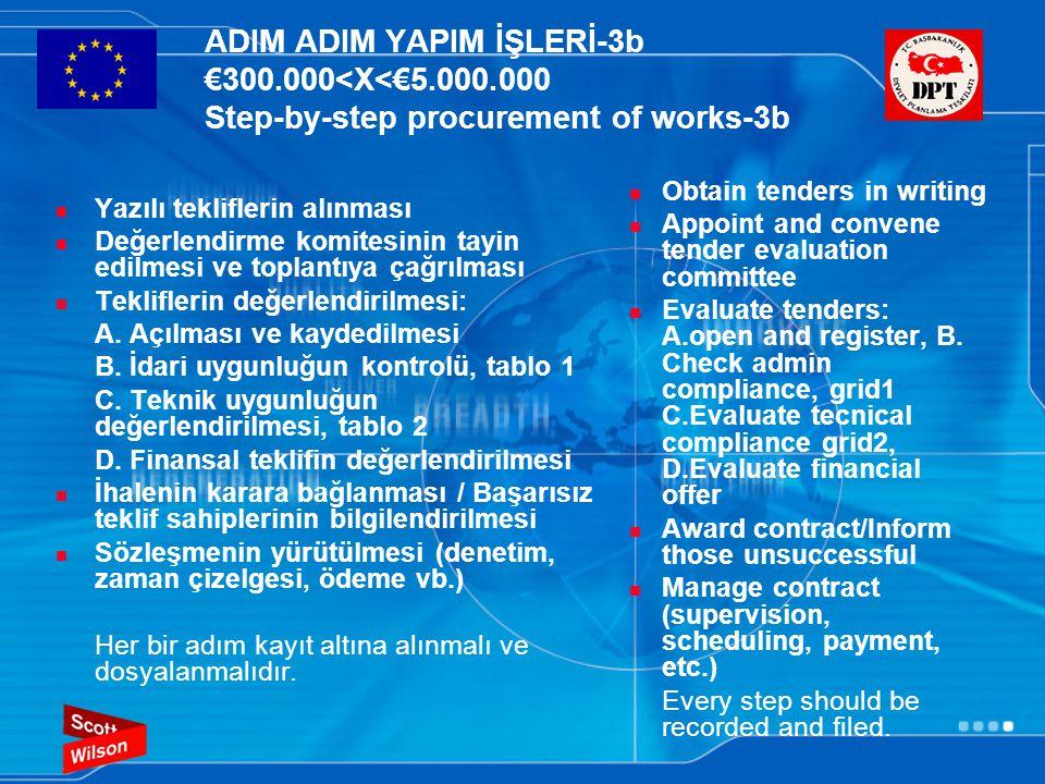 ADIM ADIM YAPIM İŞLERİ-3b €300.000<X<€5.000.000 Step-by-step procurement of works-3b  Yazılı tekliflerin alınması  Değerlendirme komitesinin tayin edilmesi ve toplantıya çağrılması  Tekliflerin değerlendirilmesi: A.