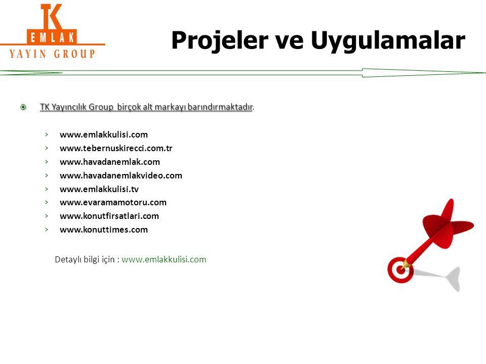 www.emlakkulisi.com  www.emlakkulisi.com Aylık ziyaretçi sayısı 1 milyon üzerindedir.