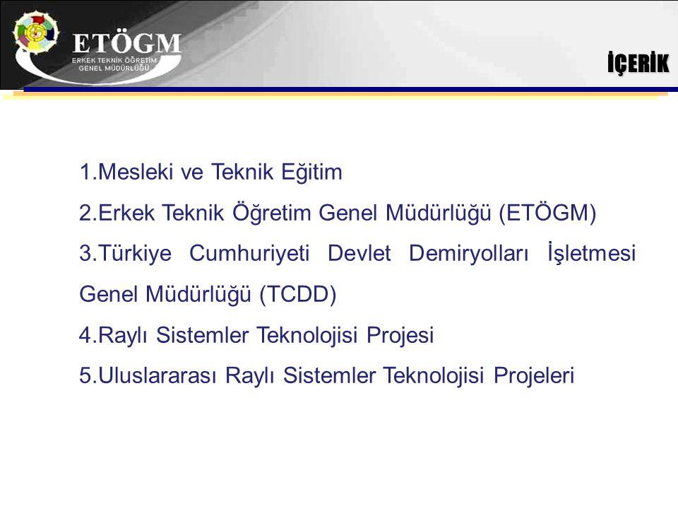 Raylı Sistemler Teknolojisi Alanında Sektörle İş Birliği Projesi