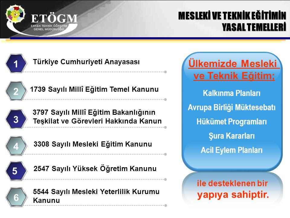 MEZUNLARIN İSTİHDAMI 2008-2009 Eğitim-Öğretim Yılının sonunda Raylı Sistemler Teknolojisi alanı ilk 104 mezununu vermiştir.