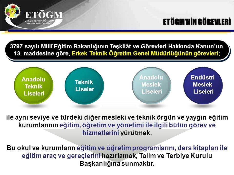 MİSYONUMUZ / VİZYONUMUZ Atatürk'ün gösterdiği çağdaş uygarlık yolunda; mesleki ve teknik eğitimde dünyada model alınan kurum olmak.