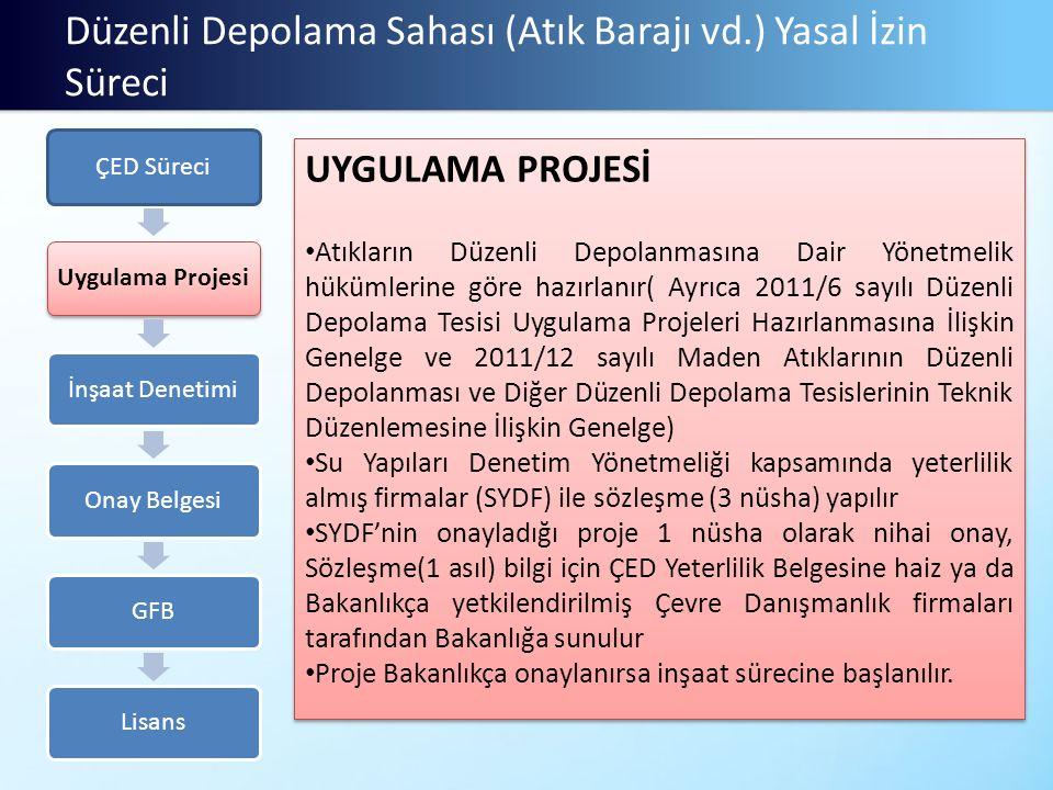 Düzenli Depolama Sahası (Atık Barajı vd.) Yasal İzin Süreci ÇED SüreciUygulama Projesiİnşaat DenetimiOnay BelgesiGFBLisans UYGULAMA PROJESİ • Atıkların Düzenli Depolanmasına Dair Yönetmelik hükümlerine göre hazırlanır( Ayrıca 2011/6 sayılı Düzenli Depolama Tesisi Uygulama Projeleri Hazırlanmasına İlişkin Genelge ve 2011/12 sayılı Maden Atıklarının Düzenli Depolanması ve Diğer Düzenli Depolama Tesislerinin Teknik Düzenlemesine İlişkin Genelge) • Su Yapıları Denetim Yönetmeliği kapsamında yeterlilik almış firmalar (SYDF) ile sözleşme (3 nüsha) yapılır • SYDF'nin onayladığı proje 1 nüsha olarak nihai onay, Sözleşme(1 asıl) bilgi için ÇED Yeterlilik Belgesine haiz ya da Bakanlıkça yetkilendirilmiş Çevre Danışmanlık firmaları tarafından Bakanlığa sunulur • Proje Bakanlıkça onaylanırsa inşaat sürecine başlanılır.
