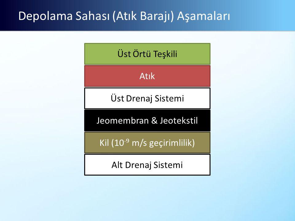 Depolama Sahası (Atık Barajı) Aşamaları Alt Drenaj Sistemi Kil (10 -9 m/s geçirimlilik) Jeomembran & Jeotekstil Üst Drenaj Sistemi Atık Üst Örtü Teşkili