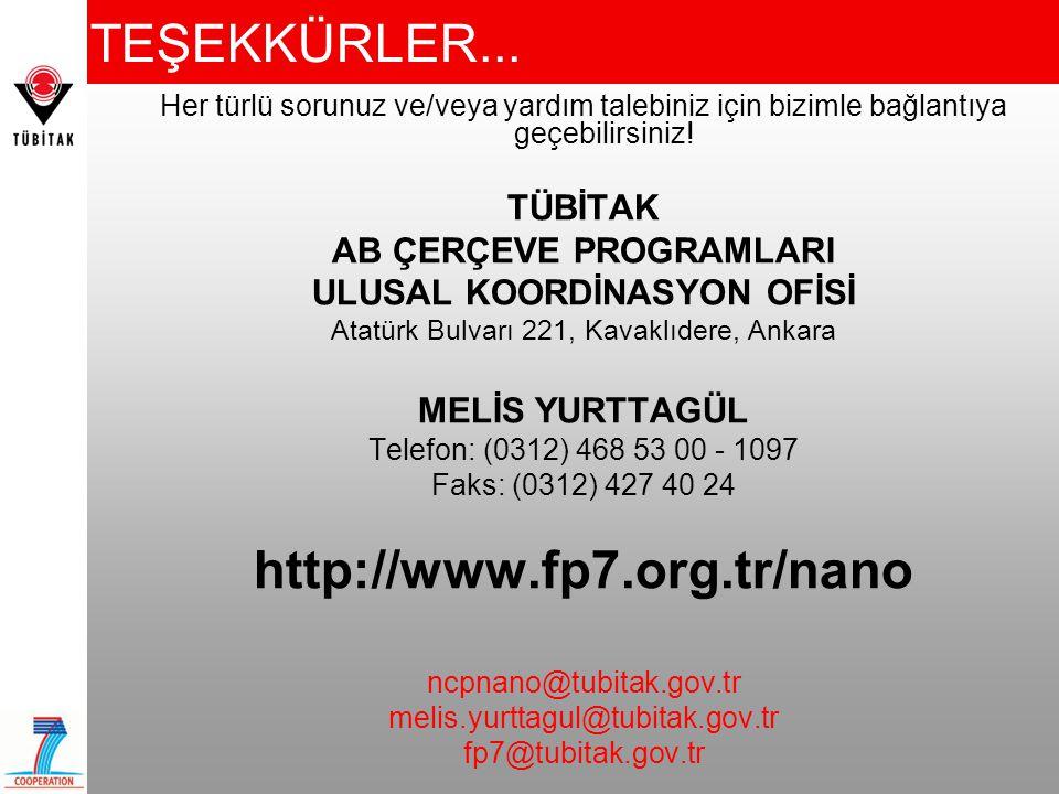 Her türlü sorunuz ve/veya yardım talebiniz için bizimle bağlantıya geçebilirsiniz! TÜBİTAK AB ÇERÇEVE PROGRAMLARI ULUSAL KOORDİNASYON OFİSİ Atatürk Bu