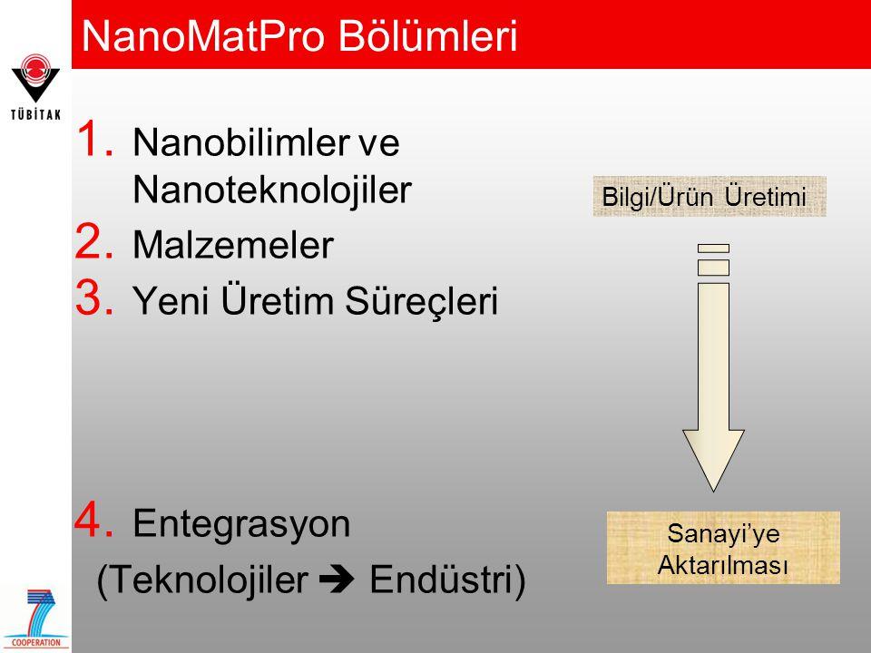 NanoMatPro Bölümleri 1. Nanobilimler ve Nanoteknolojiler 2. Malzemeler 3. Yeni Üretim Süreçleri 4. Entegrasyon (Teknolojiler  Endüstri) Bilgi/Ürün Ür