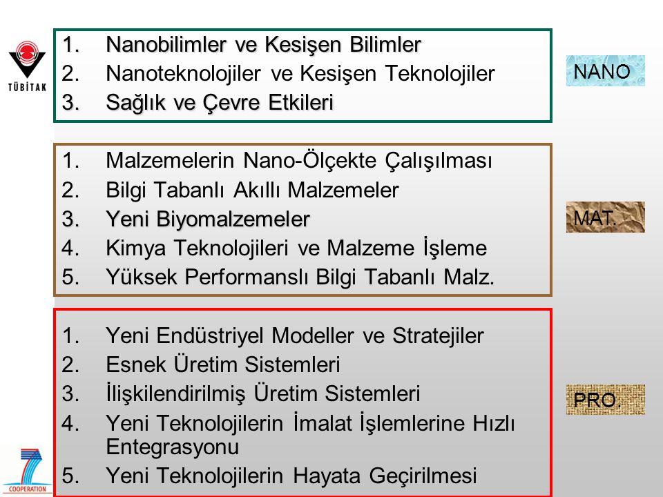 Nanobilimler, Nano teknolojiler 1.Nanobilimler ve Kesişen Bilimler 2.Nanoteknolojiler ve Kesişen Teknolojiler 3.Sağlık ve Çevre Etkileri 1.Malzemeleri