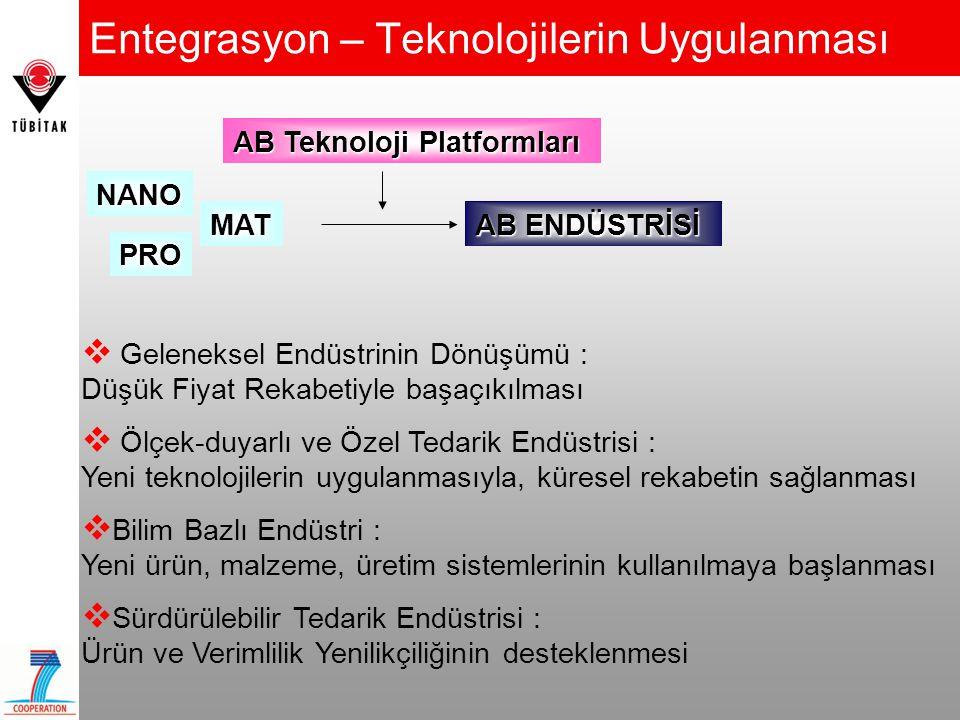 TEKNOLOJİ PLATFORMLARI  EuMat - Advanced Engineering Materials and Technologies – http://www.eumat.org  ECTP - European Construction Technology Platform – http://www.ectp.org  ENIAC - European Nanoelectronics Initiative Advisory Council - http://cordis.europa.eu/ist/eniac/home.html  ESTEP - European Steel Technology Platform - http://cordis.europa.eu/estep  MANUFUTURE - Future Manufacturing Technologies - http://www.manufuture.org/  FTC - Future Textiles and Clothing - http://www.euratex.org/  IndustrialSafety - Industrial Safety ETP – http://www.industrialsafety-tp.org  IME - Innovative Medicines for Europe - http://ec.europa.eu/research/fp6/index_en.cfm?p=1_innomed  NanoMedicine - Nanotechnologies for Medical Applications - http://cordis.europa.eu/nanotechnology/nanomedicine.htm  SusChem - Sustainable Chemistry – http://www.suschem.org